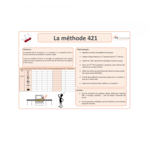 La méthode 421