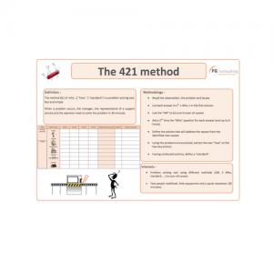 The 421 method